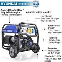 Hyundai HY9000LEK 2 7.5kW 9.4kVa Recoil & Electric Start Site Petrol Generator features