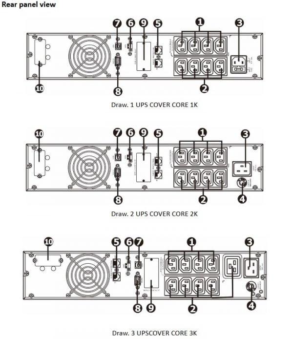 Core 1-3kVA Rear view