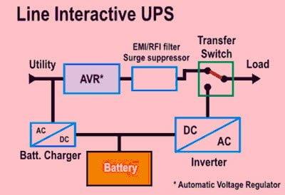 line interactive UPS schematic