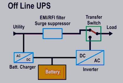 offline Ups schematic