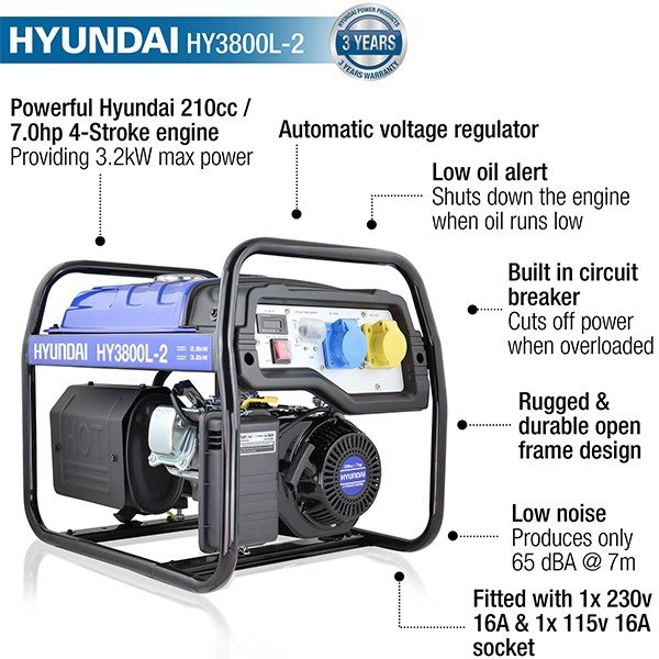Hyundai HY3800L 2 3.2kW 4kVA Recoil Start Site Petrol Generator features