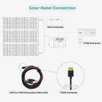 Ecoflow MC4 To XT60 Solar Cable How it works