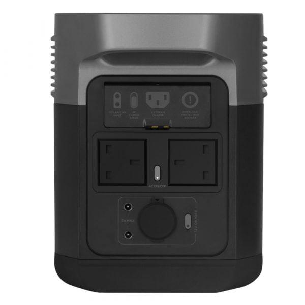 EcoFlow Delta Mini Portable Power Station Rear View 1