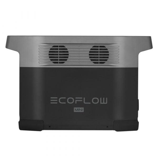 EcoFlow Delta Mini Portable Power Station Side View Left 1