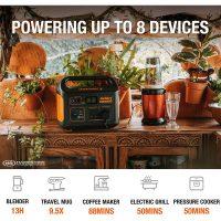 Jackery Explorer 1000 Portable Power Station Devices